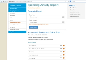 Spending Activity Report